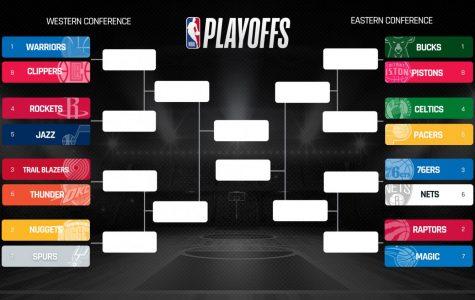 NBA Playoff Round One Recap